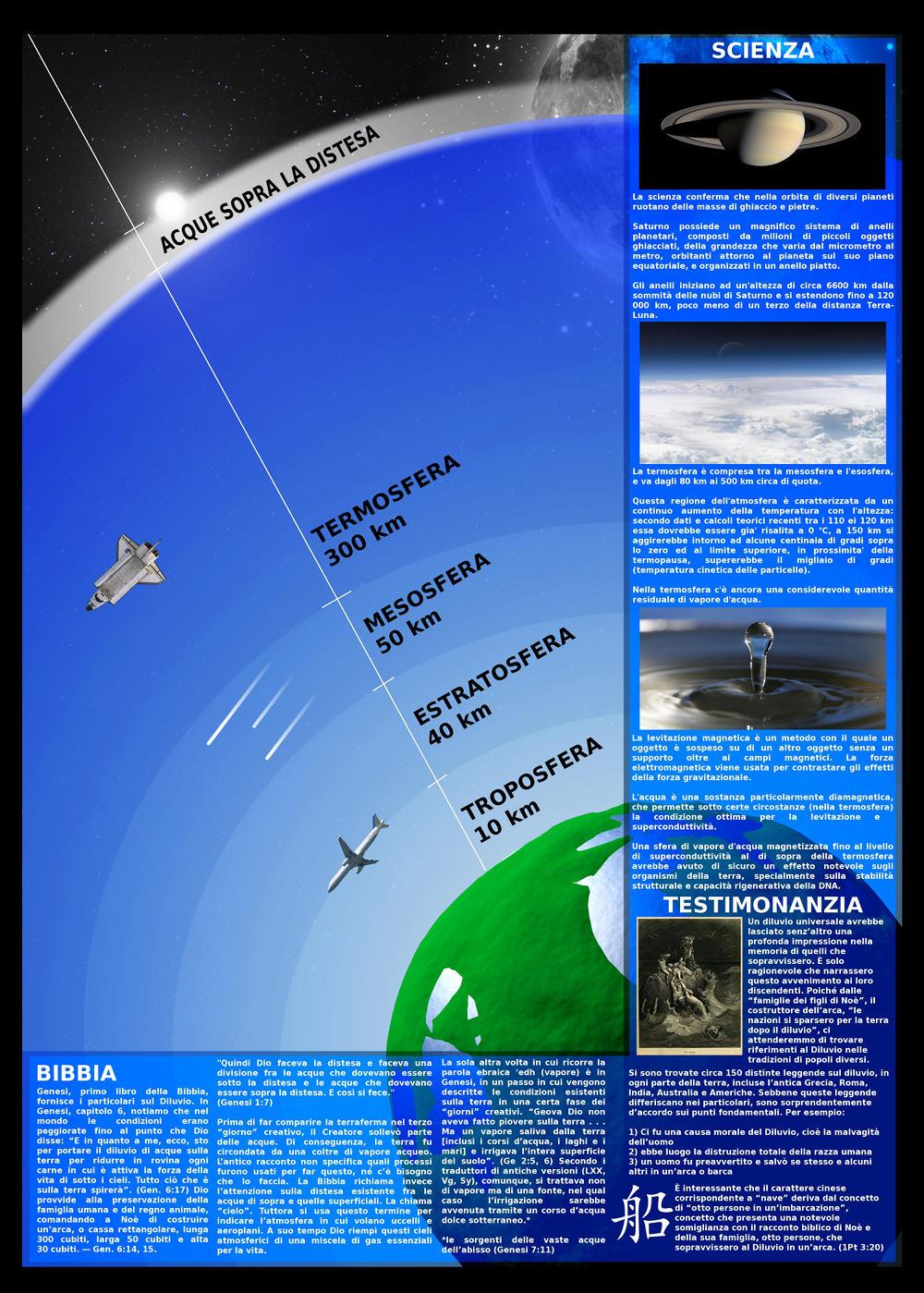 Diluvio universale poster testimoni di geova online forum