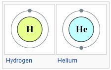 hydrogenRow